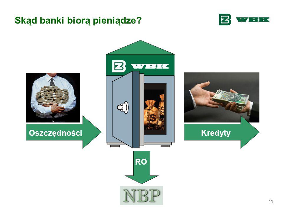 Skąd banki biorą pieniądze