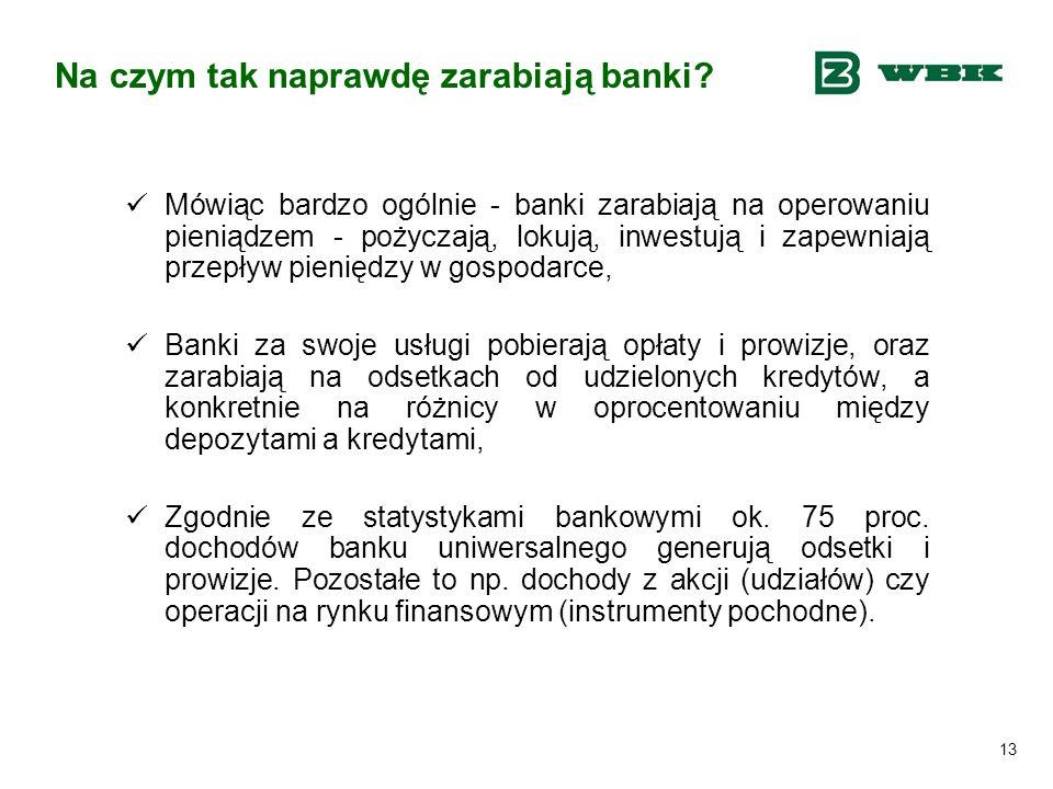 Na czym tak naprawdę zarabiają banki
