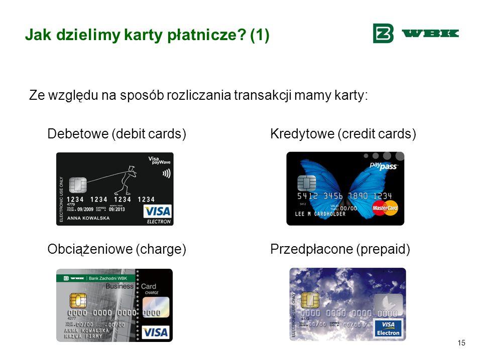 Jak dzielimy karty płatnicze (1)