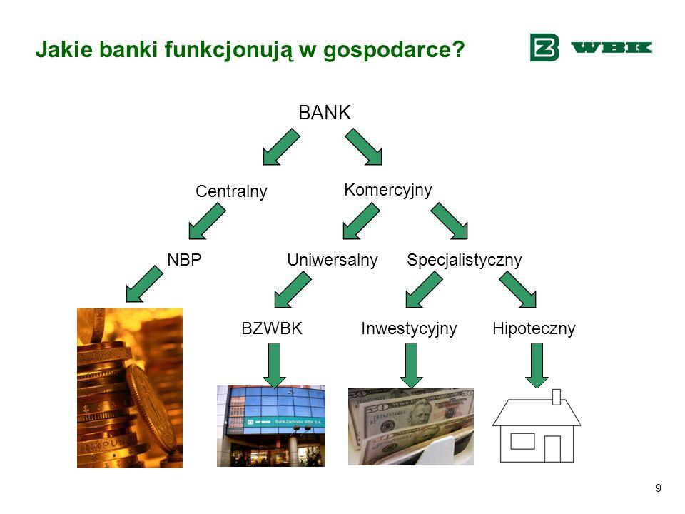 Jakie banki funkcjonują w gospodarce