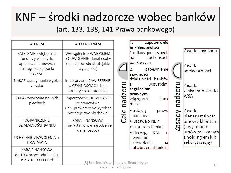 KNF – środki nadzorcze wobec banków (art