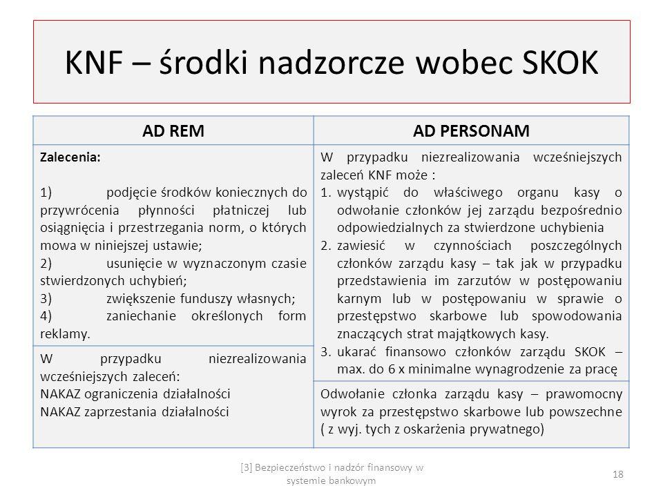 KNF – środki nadzorcze wobec SKOK
