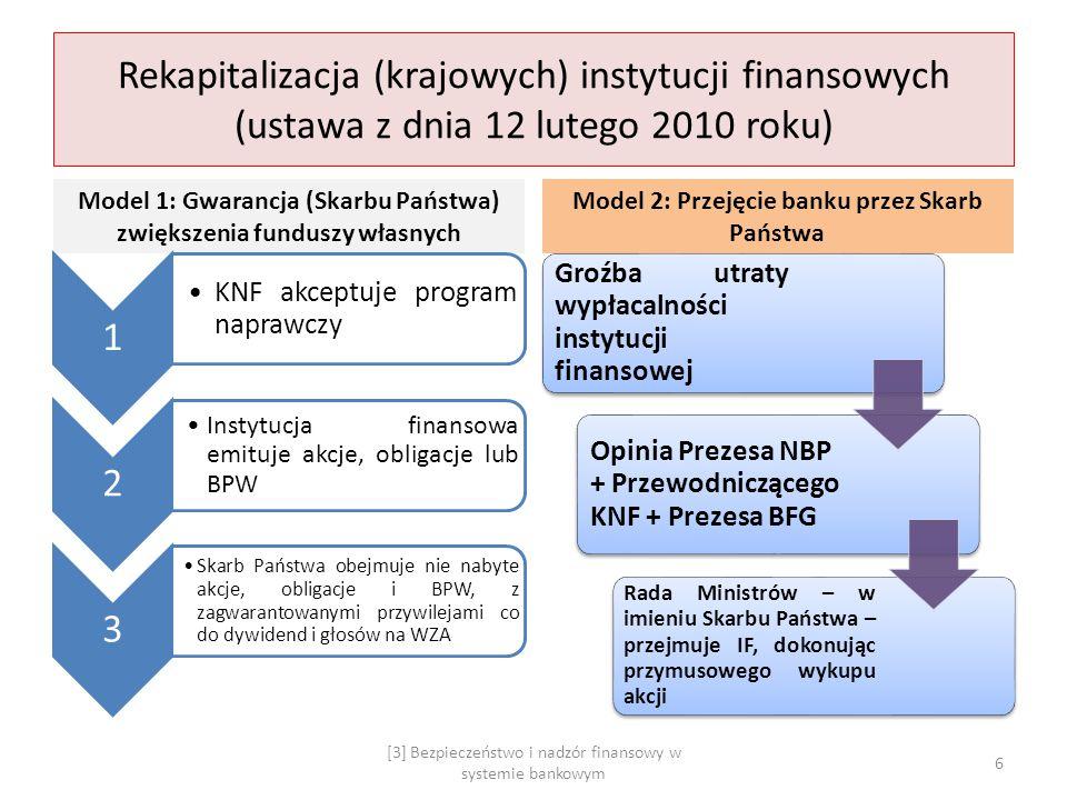 Rekapitalizacja (krajowych) instytucji finansowych (ustawa z dnia 12 lutego 2010 roku)