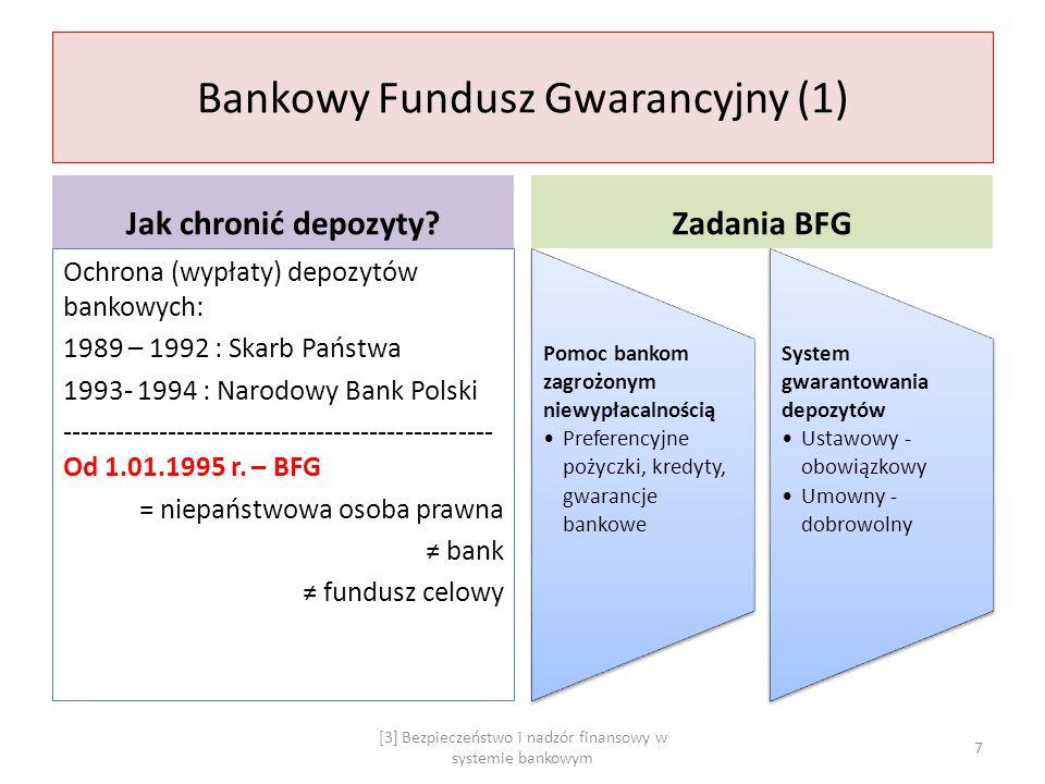 Bankowy Fundusz Gwarancyjny (1)
