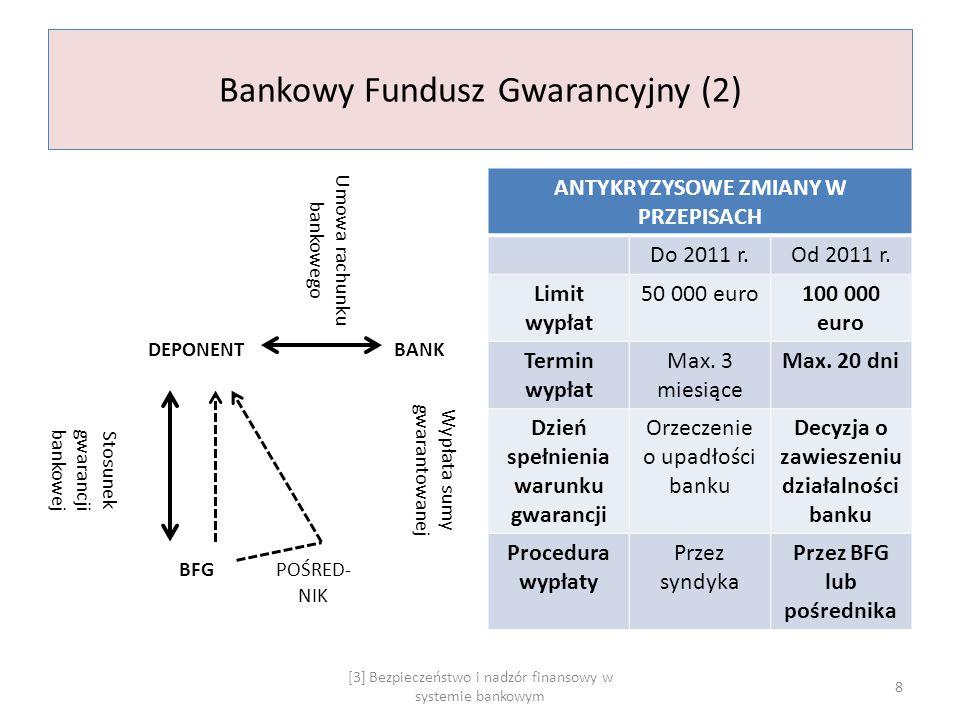 Bankowy Fundusz Gwarancyjny (2)