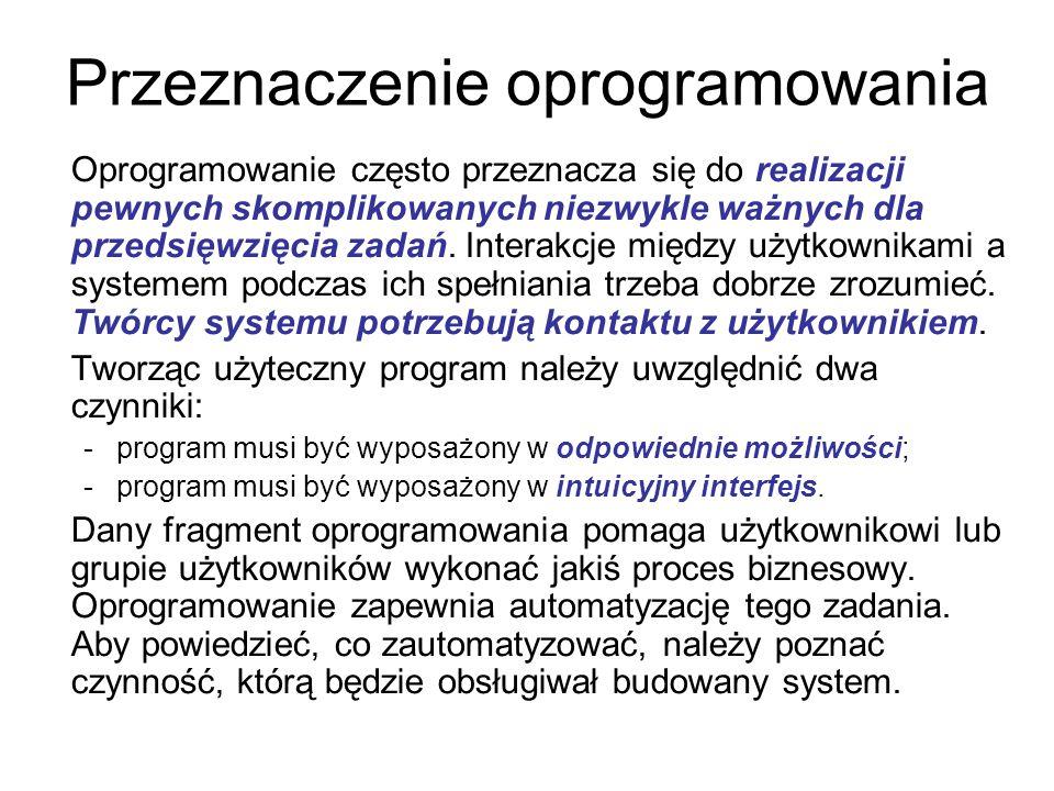 Przeznaczenie oprogramowania