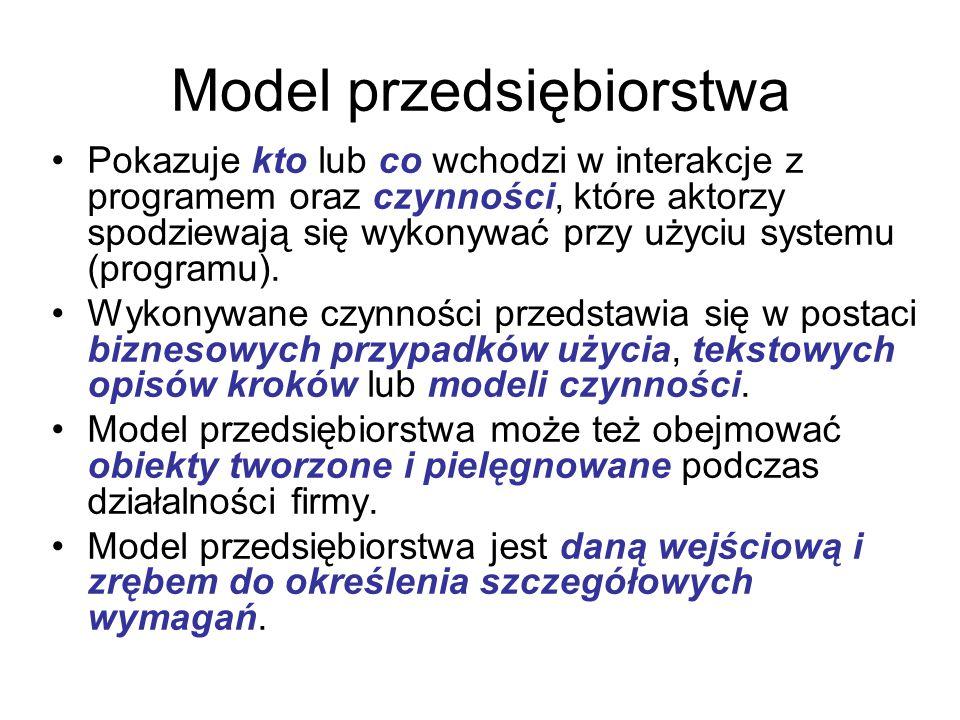 Model przedsiębiorstwa