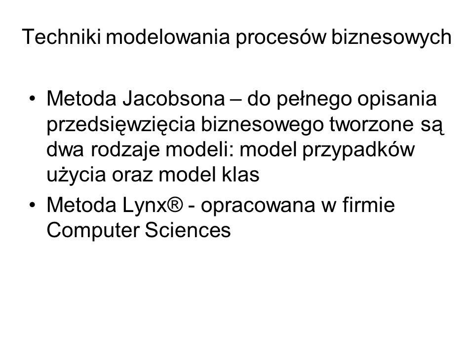 Techniki modelowania procesów biznesowych