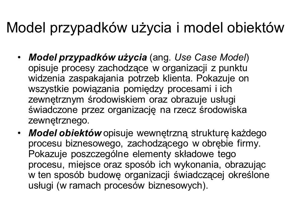 Model przypadków użycia i model obiektów