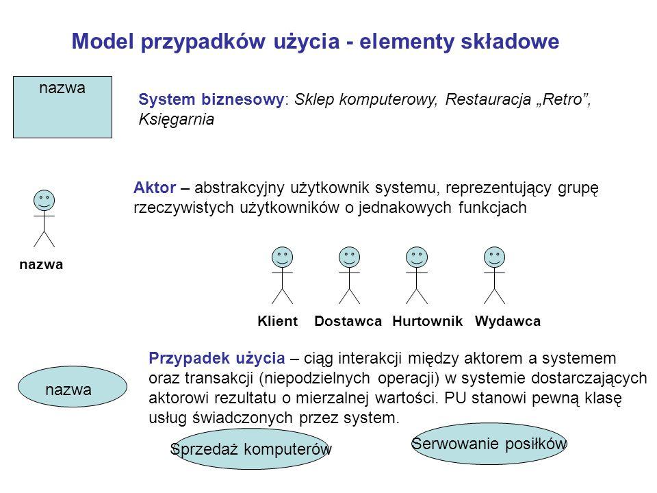 Model przypadków użycia - elementy składowe