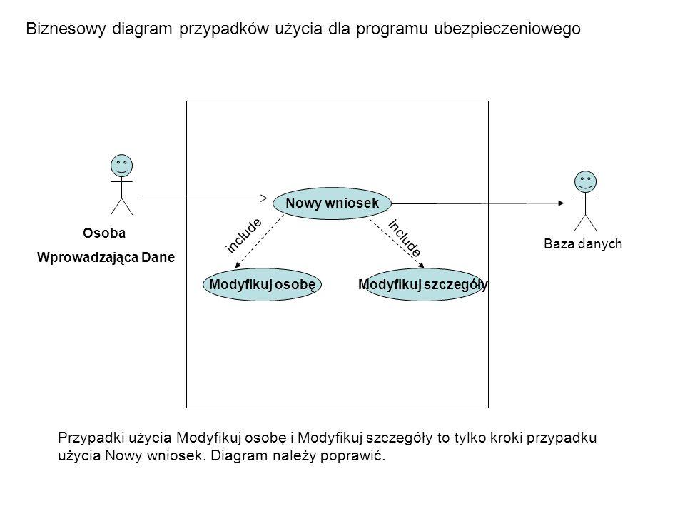 Biznesowy diagram przypadków użycia dla programu ubezpieczeniowego