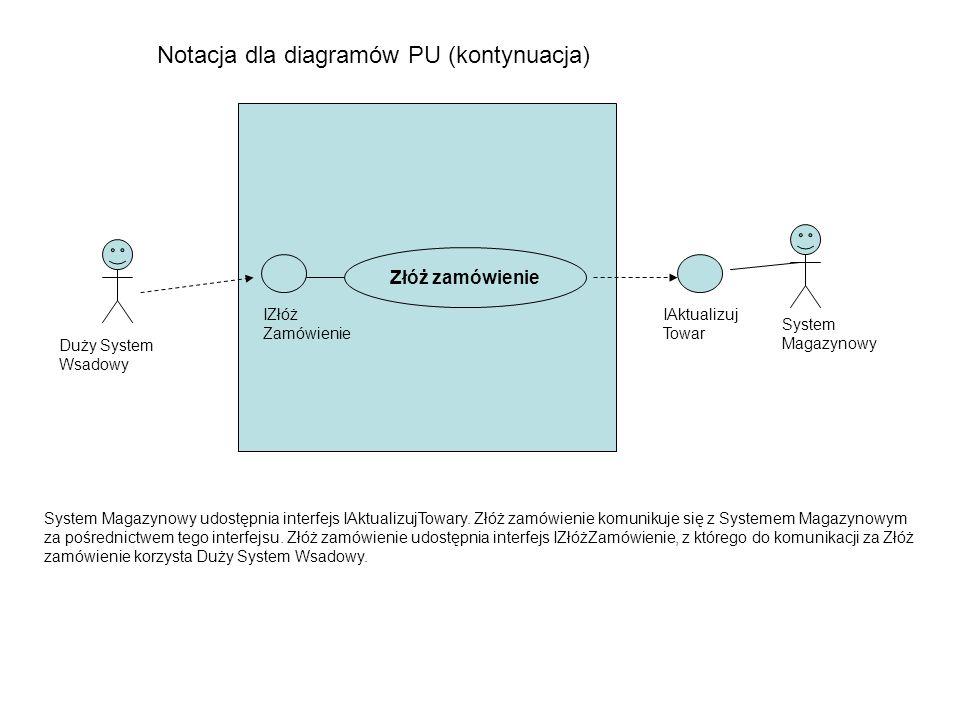 Notacja dla diagramów PU (kontynuacja)