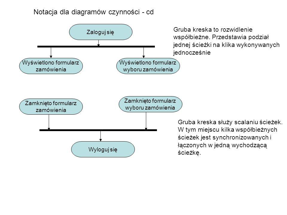 Notacja dla diagramów czynności - cd