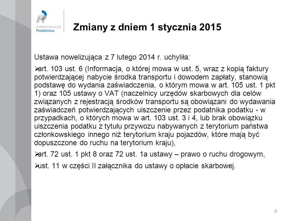 Zmiany z dniem 1 stycznia 2015