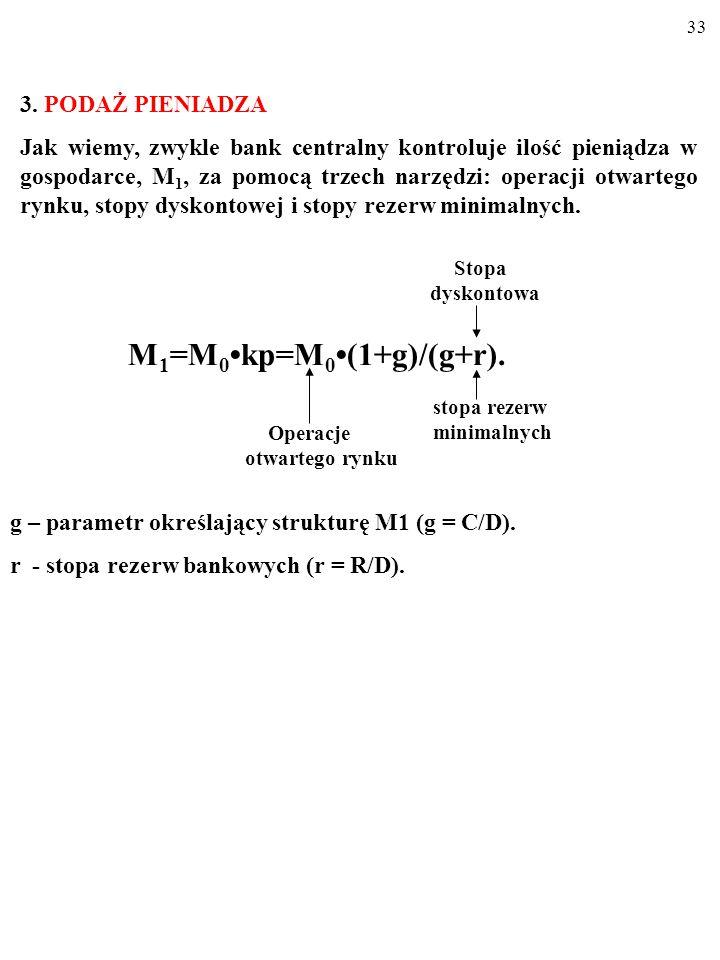 g – parametr określający strukturę M1 (g = C/D).