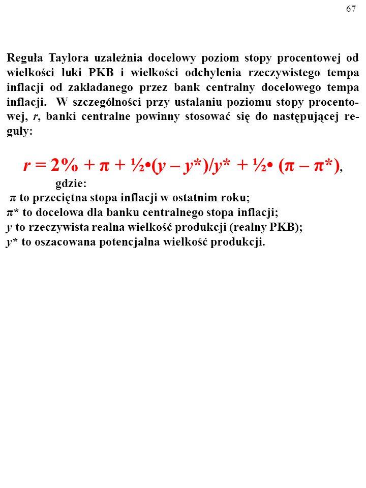 r = 2% + π + ½•(y – y*)/y* + ½• (π – π*),