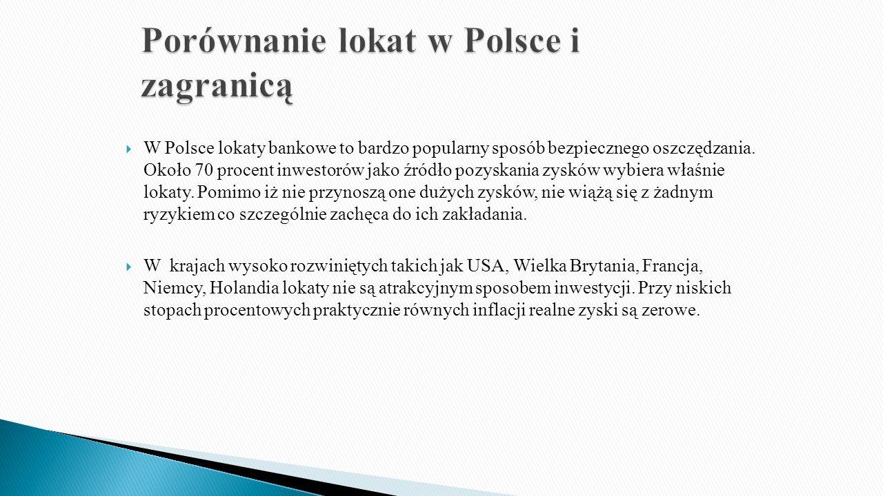 Porównanie lokat w Polsce i zagranicą
