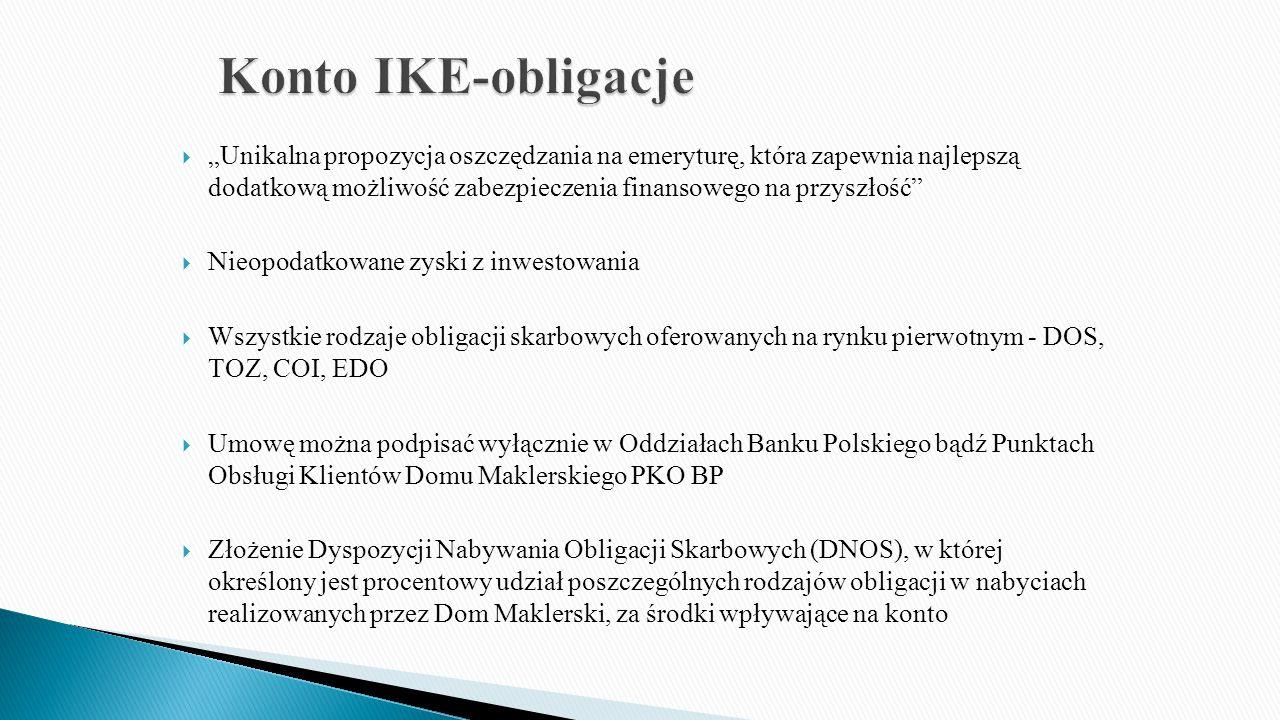 Konto IKE-obligacje