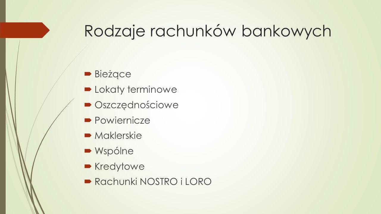 Rodzaje rachunków bankowych