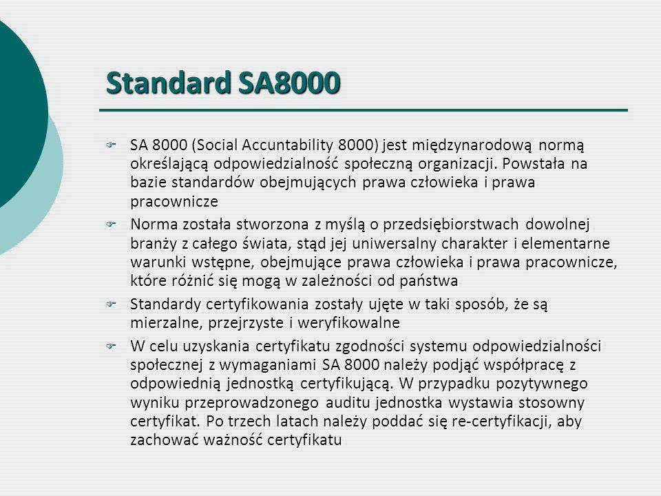 Standard SA8000