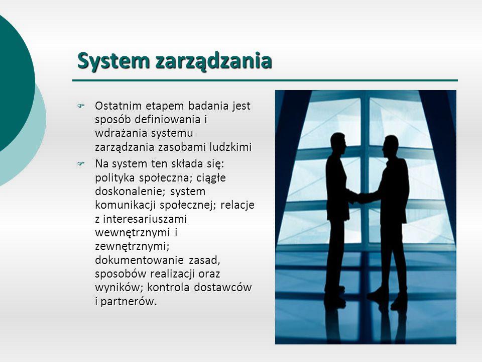 System zarządzania Ostatnim etapem badania jest sposób definiowania i wdrażania systemu zarządzania zasobami ludzkimi.