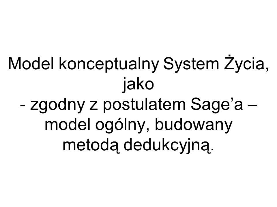 Model konceptualny System Życia, jako - zgodny z postulatem Sage'a – model ogólny, budowany metodą dedukcyjną.