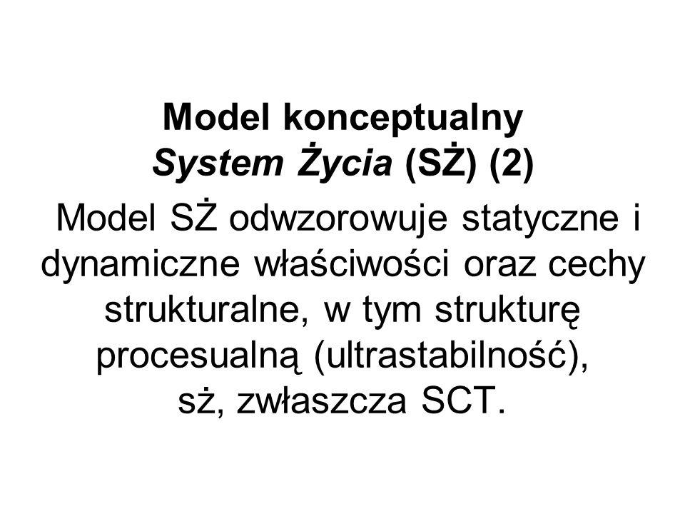 Model konceptualny System Życia (SŻ) (2) Model SŻ odwzorowuje statyczne i dynamiczne właściwości oraz cechy strukturalne, w tym strukturę procesualną (ultrastabilność), sż, zwłaszcza SCT.