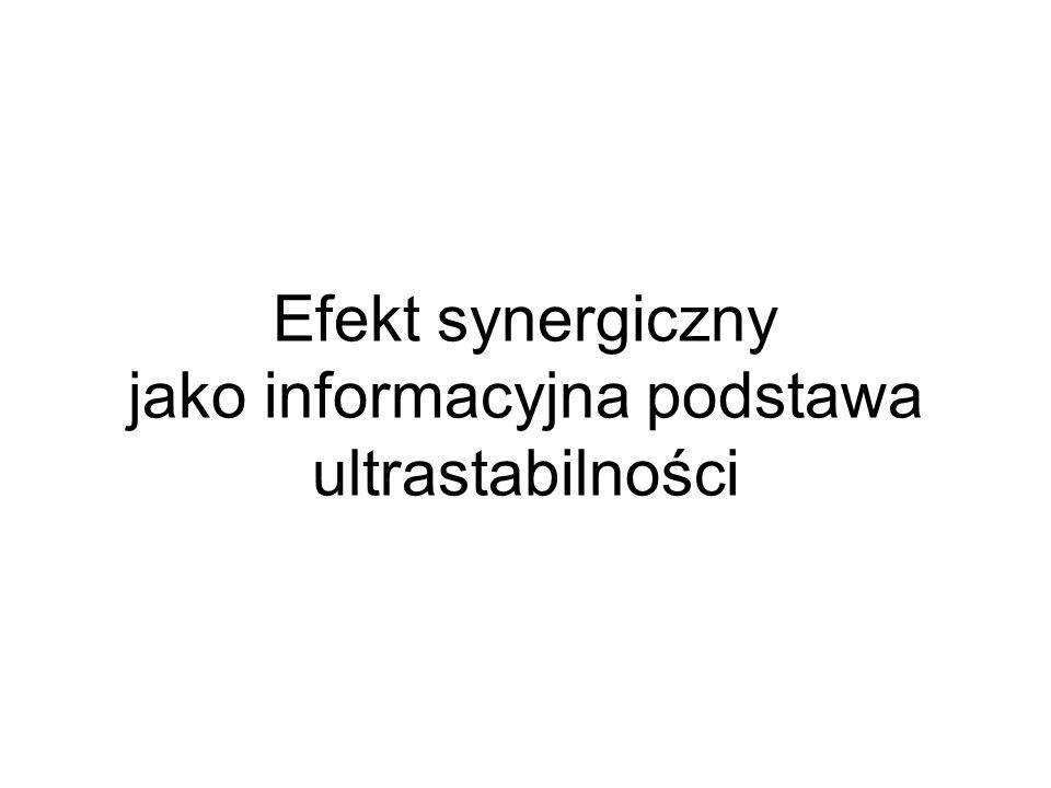 Efekt synergiczny jako informacyjna podstawa ultrastabilności