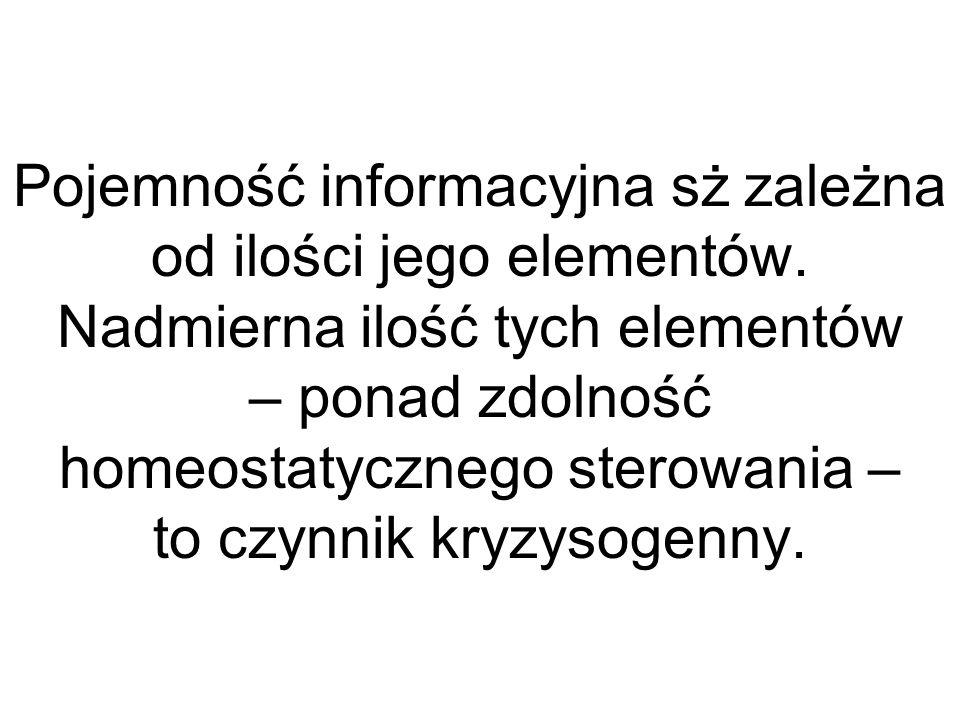 Pojemność informacyjna sż zależna od ilości jego elementów