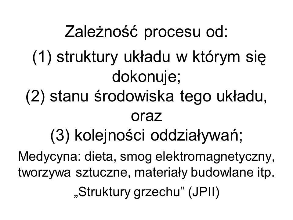 Zależność procesu od: (1) struktury układu w którym się dokonuje; (2) stanu środowiska tego układu, oraz (3) kolejności oddziaływań; Medycyna: dieta, smog elektromagnetyczny, tworzywa sztuczne, materiały budowlane itp.