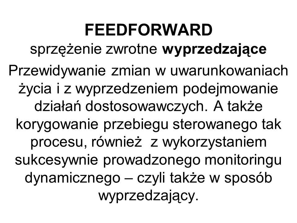 FEEDFORWARD sprzężenie zwrotne wyprzedzające Przewidywanie zmian w uwarunkowaniach życia i z wyprzedzeniem podejmowanie działań dostosowawczych.
