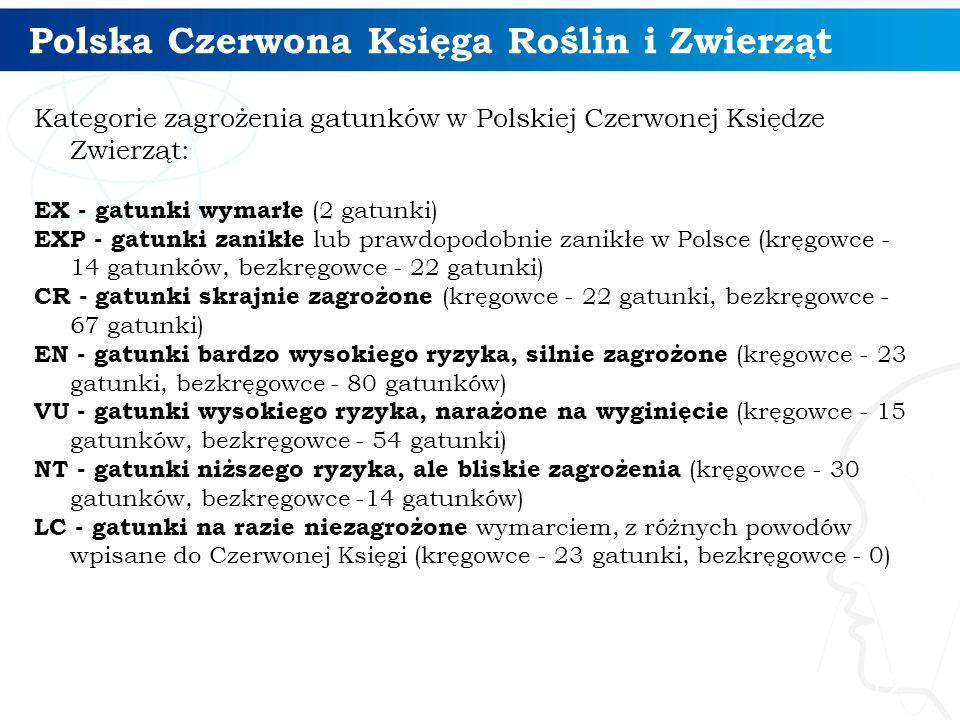 Polska Czerwona Księga Roślin i Zwierząt