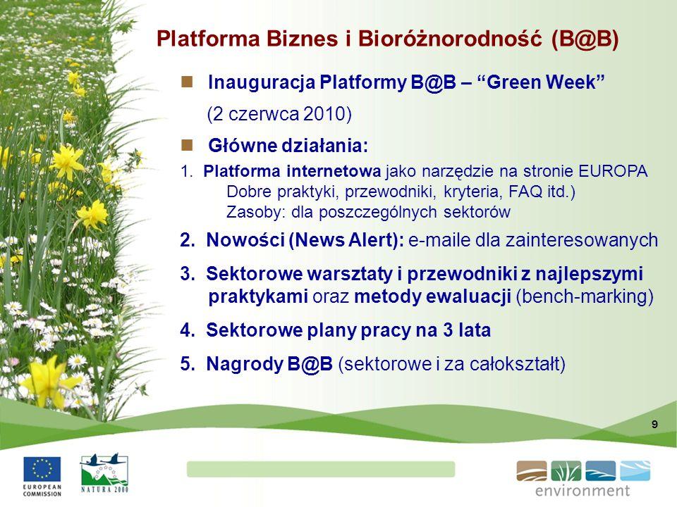 Platforma Biznes i Bioróżnorodność (B@B)