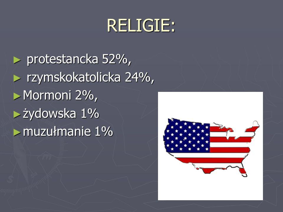 RELIGIE: protestancka 52%, rzymskokatolicka 24%, Mormoni 2%,