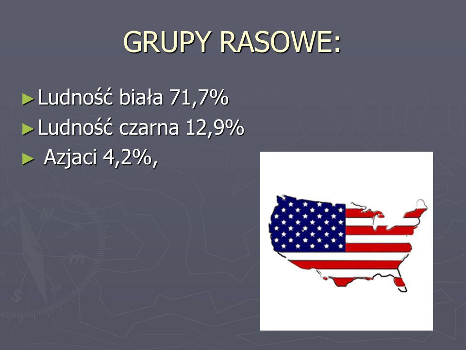 GRUPY RASOWE: Ludność biała 71,7% Ludność czarna 12,9% Azjaci 4,2%,