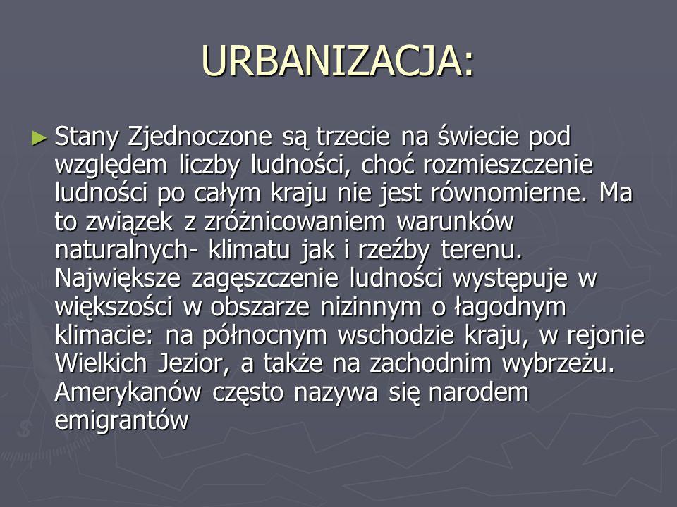 URBANIZACJA: