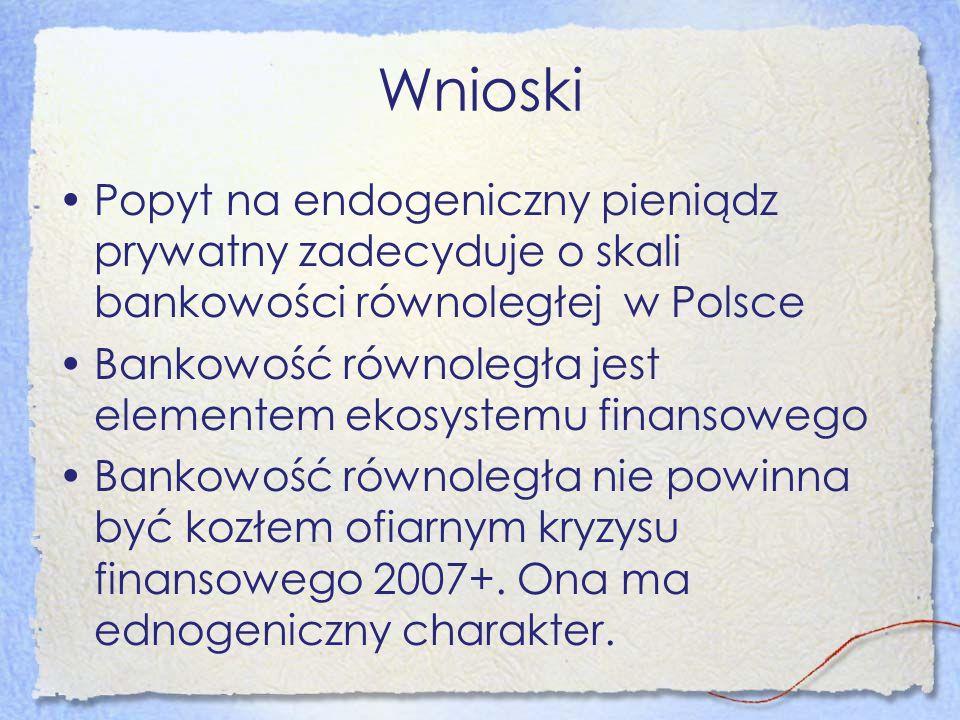 Wnioski Popyt na endogeniczny pieniądz prywatny zadecyduje o skali bankowości równoległej w Polsce.