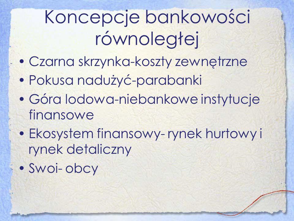 Koncepcje bankowości równoległej