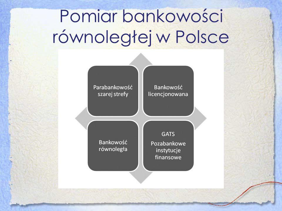Pomiar bankowości równoległej w Polsce