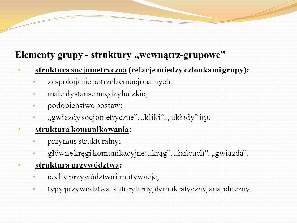 """Elementy grupy - struktury """"wewnątrz-grupowe"""