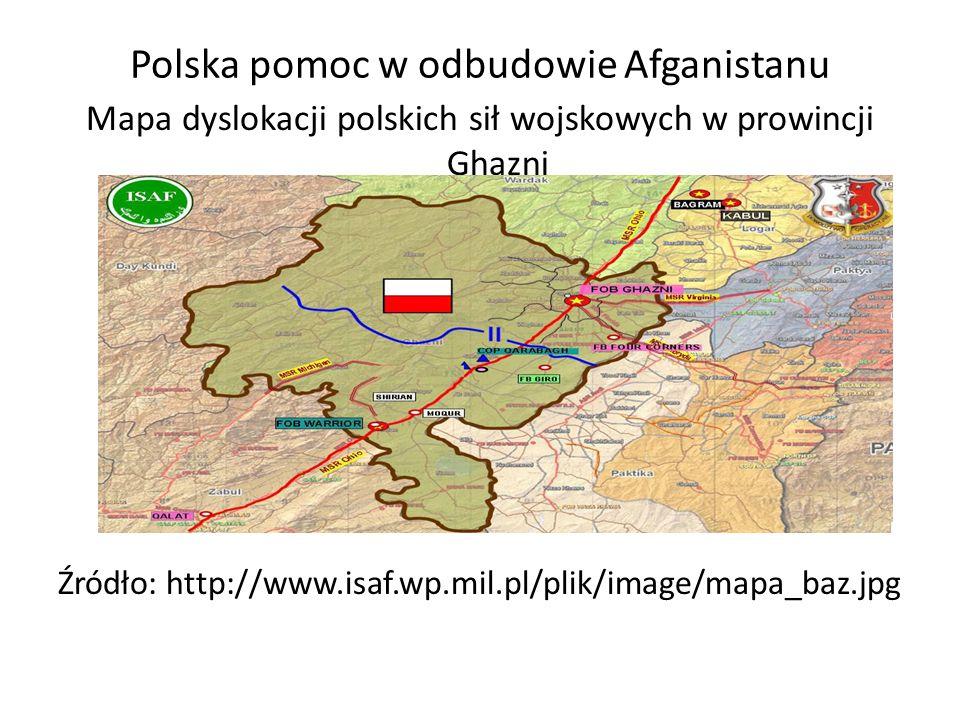 Polska pomoc w odbudowie Afganistanu