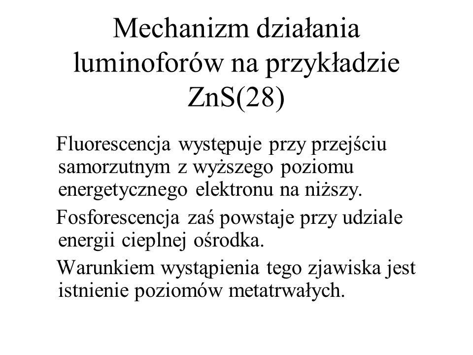 Mechanizm działania luminoforów na przykładzie ZnS(28)