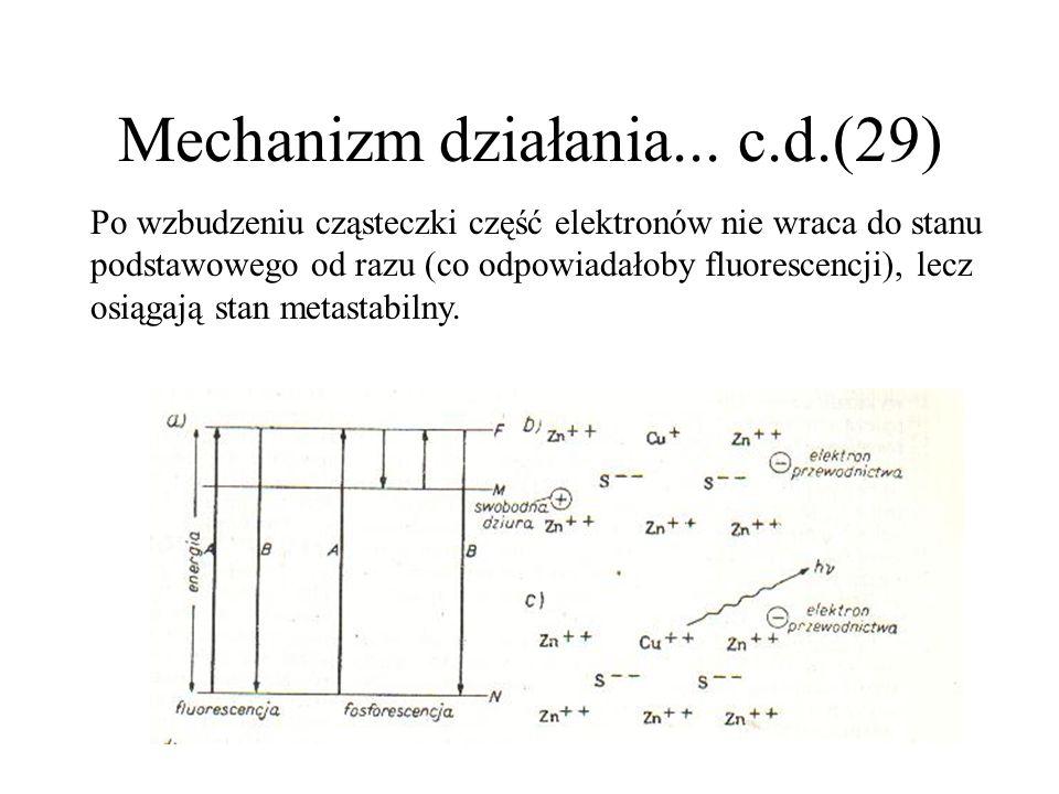 Mechanizm działania... c.d.(29)