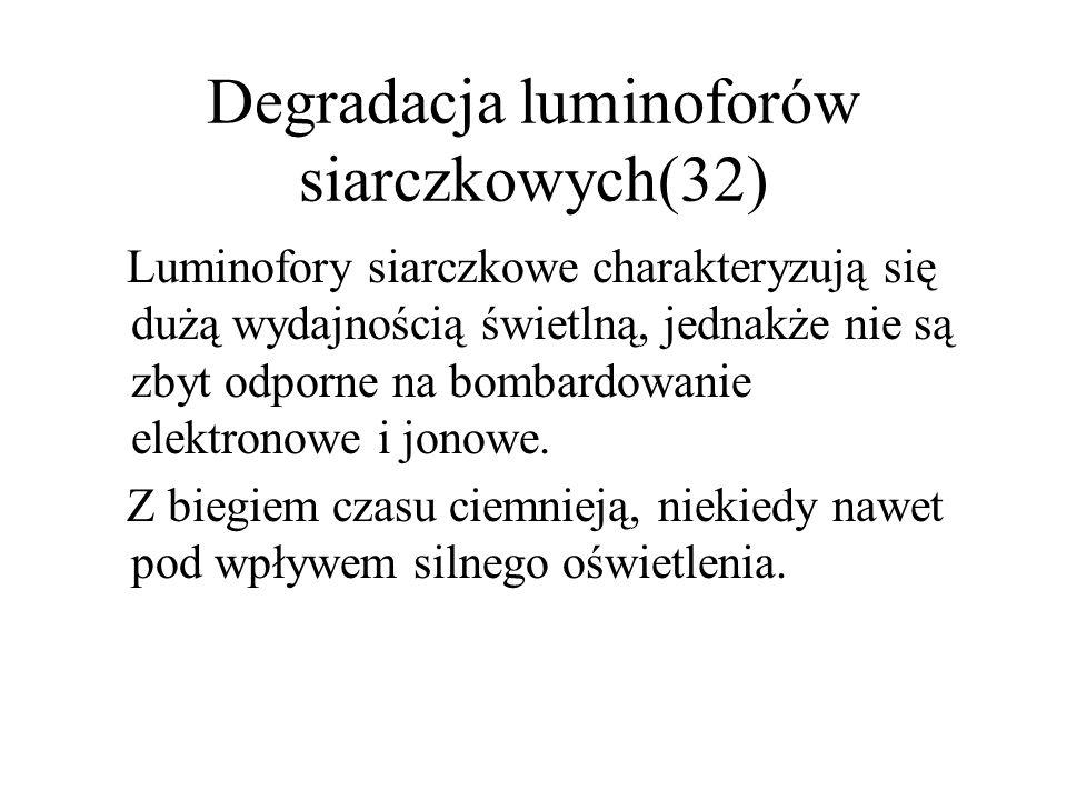 Degradacja luminoforów siarczkowych(32)