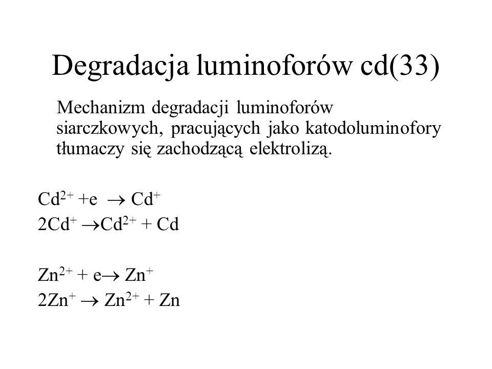 Degradacja luminoforów cd(33)