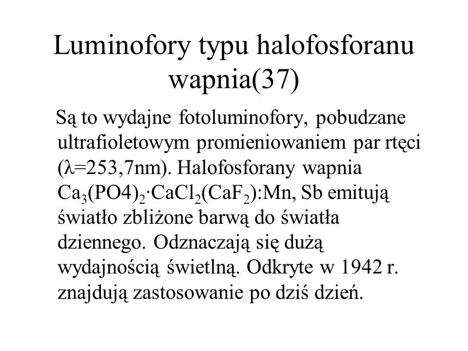 Luminofory typu halofosforanu wapnia(37)