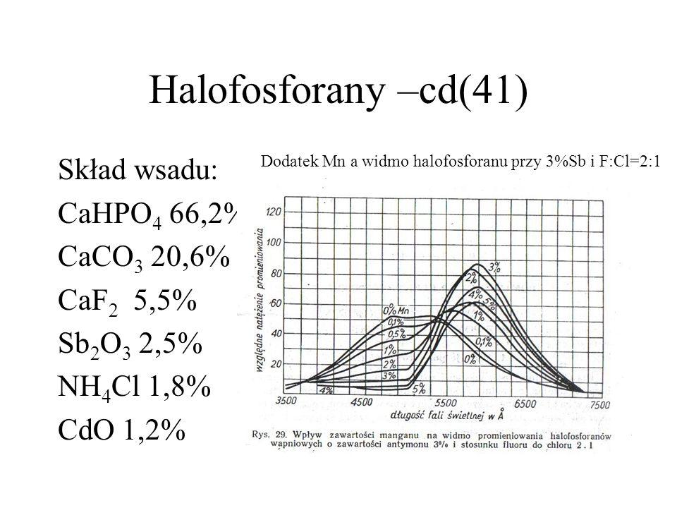 Halofosforany –cd(41) Skład wsadu: CaHPO4 66,2% CaCO3 20,6% CaF2 5,5%