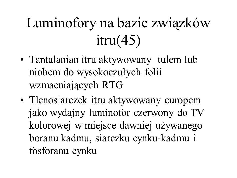 Luminofory na bazie związków itru(45)