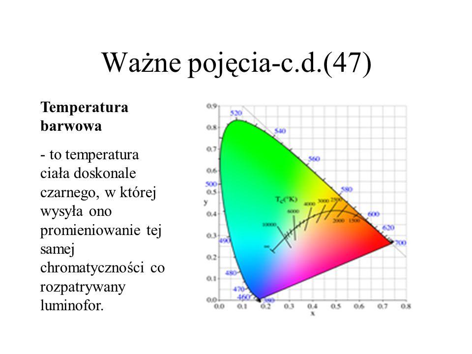 Ważne pojęcia-c.d.(47) Temperatura barwowa