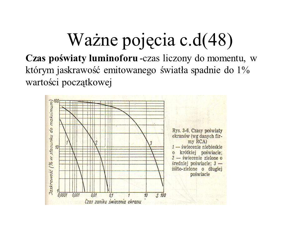 Ważne pojęcia c.d(48) Czas poświaty luminoforu -czas liczony do momentu, w którym jaskrawość emitowanego światła spadnie do 1% wartości początkowej.